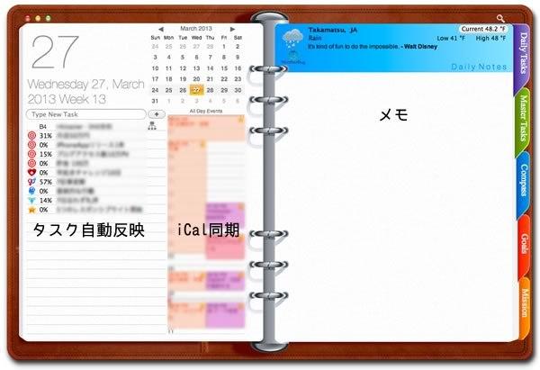 日々の計画(Daily Tasks)