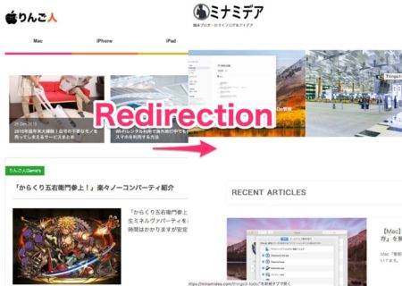 wp-redirection